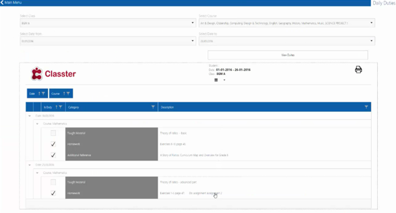 Duties integration with Sharepoint